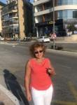 Tatsiana, 51  , Washington D.C.