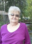 Joyce, 63  , Lexington-Fayette
