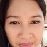Iris, 23  , Mariano