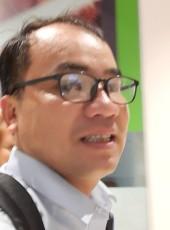 Thuậntv, 45, Vietnam, Kwang Binh