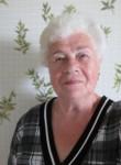 IRINA, 75  , Dubna (MO)