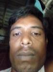 Aftabuddin sk, 25  , Kolkata