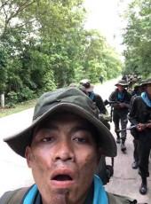 เสือ, 24, Thailand, Bangkok