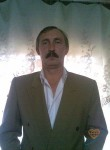 Viktor, 51  , Yerbogachën