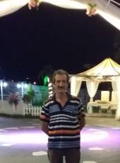 Yavuz, 57, Turkey, Ankara