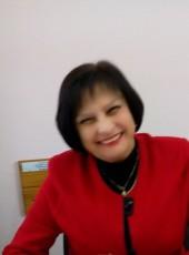 tatyana, 61, Ukraine, Kryvyi Rih