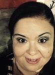 anamxtg, 39  , Monclova