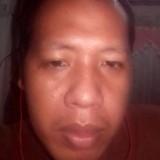 Aron Matilla, 33  , Saravia