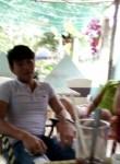 truongthien, 38  , Quang Ngai