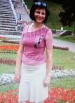 Lyudmila, 60  , Kharkiv