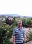 lev, 60  , Batumi