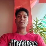 Ronnie, 41  , Tuguegarao City