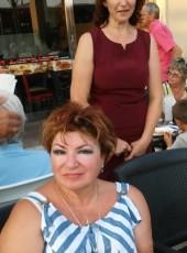 Elena Osipova, 69, Spain, Torrevieja