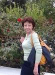 Svetlana, 64  , Sevastopol