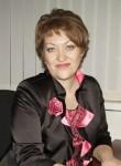 Yuliya  Sokolovskaya , 42  , Magnitogorsk