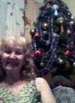 RAISA, 68  , Tambov