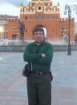 dyandybaev