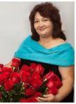 Tatyana, 58, Kharkiv