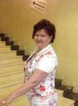 Nadezhda, 60  , Moscow