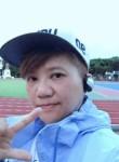 路克, 40  , Taoyuan City