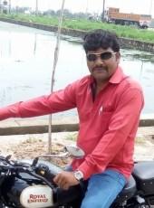 Ramkaran, 40, India, Kota (Rajasthan)