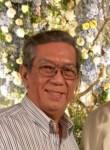 Nguyễn phước Đạt, 61  , Bien Hoa