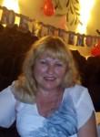 konvaliya, 67  , Dnipr