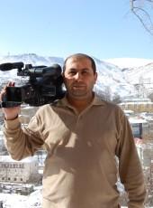 Azik, 45, Azerbaijan, Baku