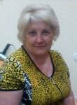 Lyuba, 61  , Kirovohrad