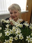 Anna, 39, Giaginskaya