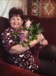 Millaya, 55, Pavlovsk (Voronezj)
