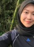 badgalnicky, 23  , Kuala Pilah