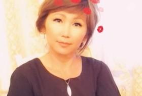 Aynura, 49 - Miscellaneous