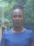 momo, 29  , Kampala