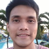 Liw, 25  , Guiguinto