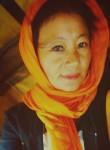 Yimiyatetla, 43  , Dimapur