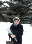 Людмила - Оренбург