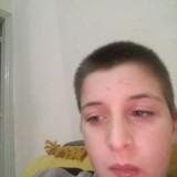 Φιυογοθι, 18  , Glyfada