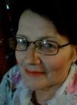 Lyubov, 62  , Engels
