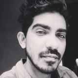 Abhishek, 27  , Madgaon