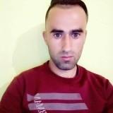 Ouasimlajontiyas, 28  , Tizi Rached