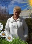 ella, 53  , Kirovgrad