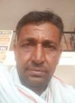 Rambabusharma, 49  , Jaipur