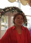 Irina, 51  , Seoul