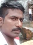 Seenu, 18  , Hyderabad