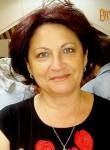 Irina, 67  , Kropotkin