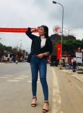 Thu thuỷ, 20, Vietnam, Hanoi