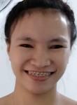 Cherrydiones, 28  , Pasig City