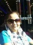 abhidha sharma, 36  , Hindupur