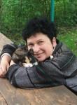 Alenushka, 69, Moscow